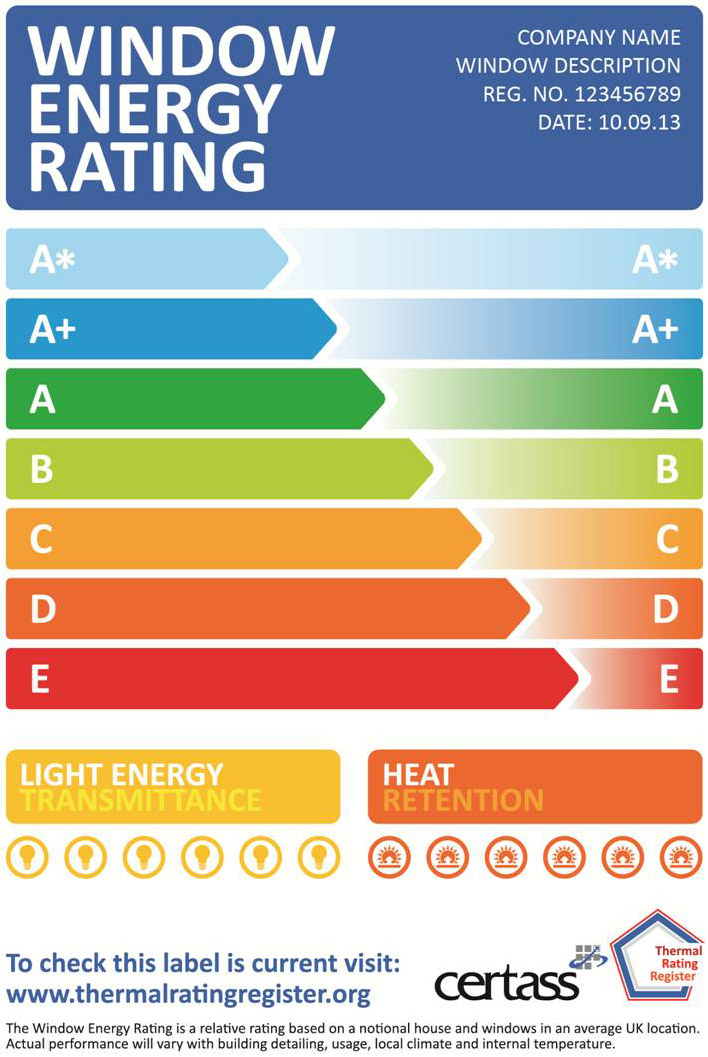 A rated windows call us today for Energy windows